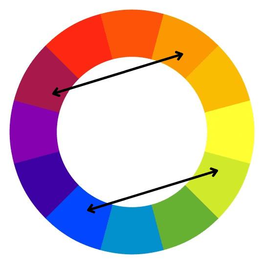 tetradic colours