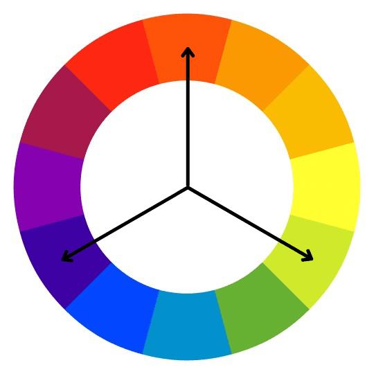 triadic colours