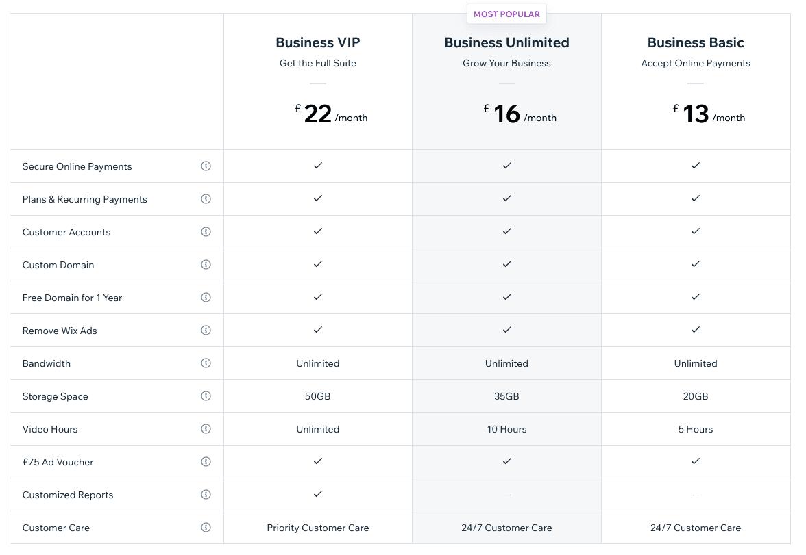 wix prices